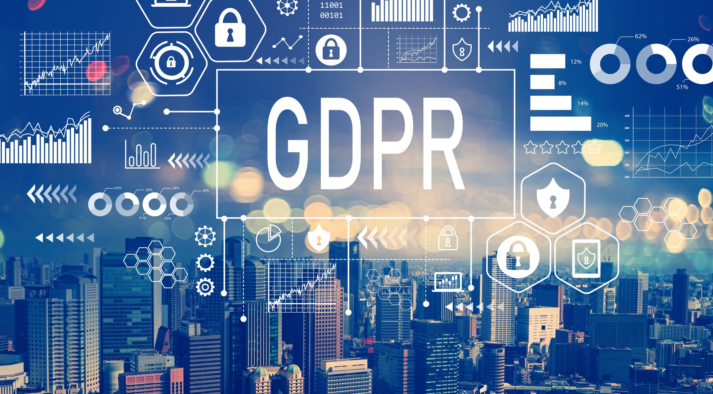GDPR General Data Protection Regulations