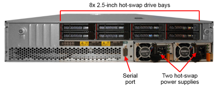 Lenovo ThinkSystem SR670 Server Rear View