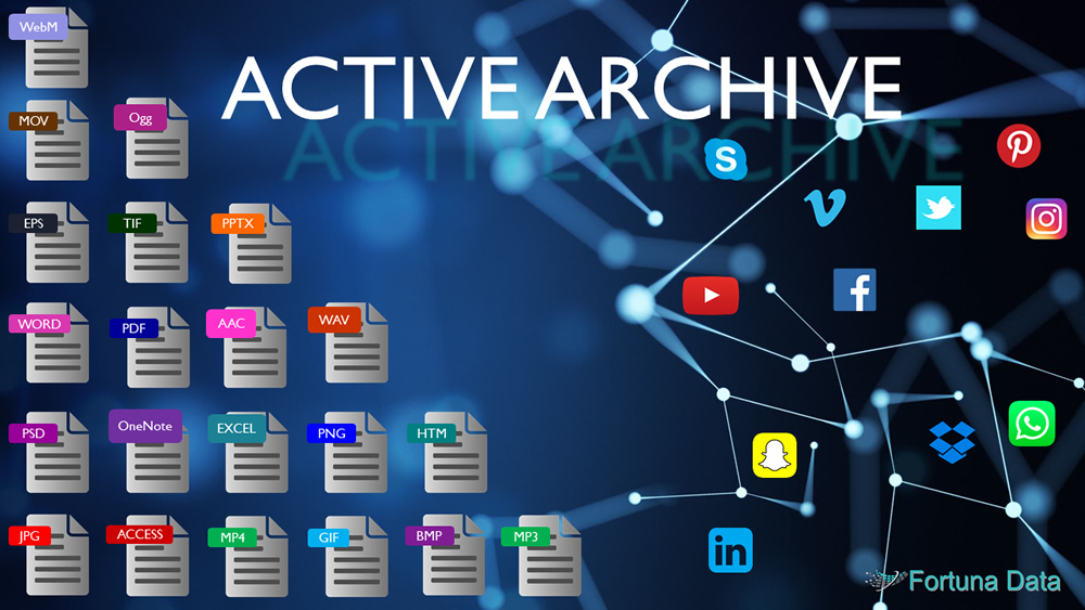 Active Data Archiving