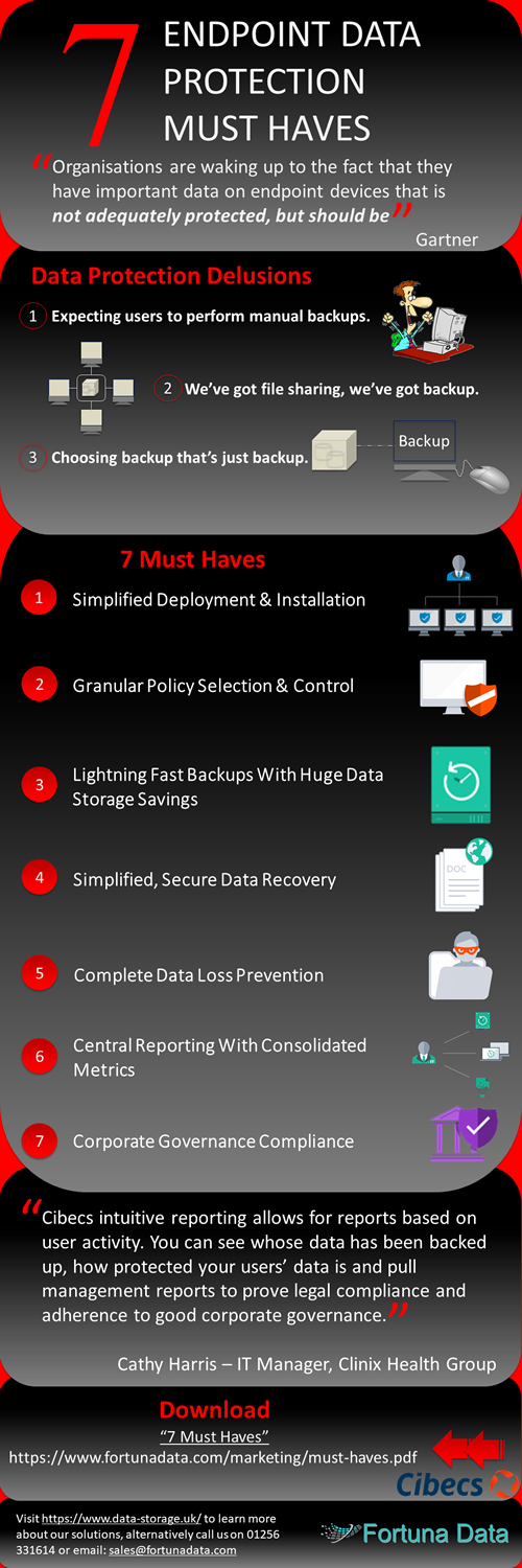 Endpoint Data Protection Infographic