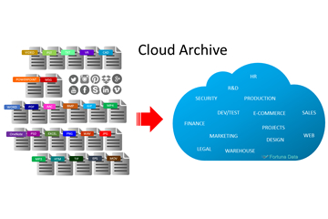 Cloud Archive