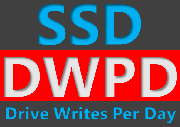 Drive Writes Per Day Explained