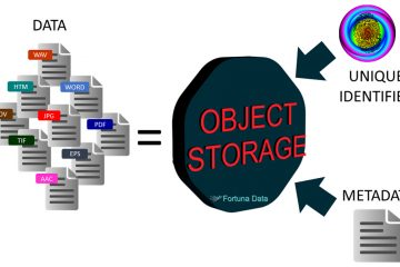 object storage requirements